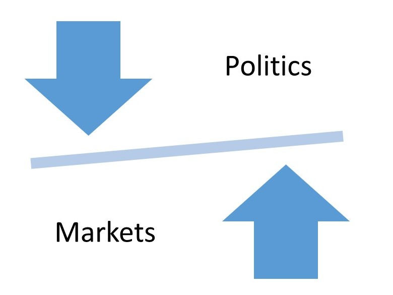Connection between Markets & Politics